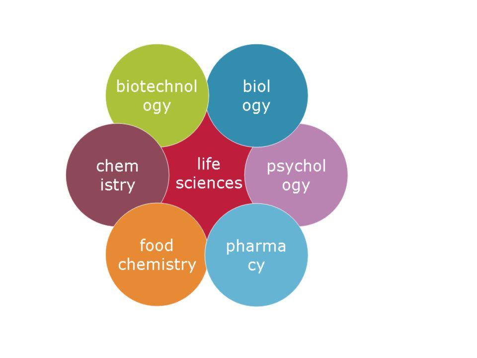 Logo der Fakultät für Lebenswissenschaften