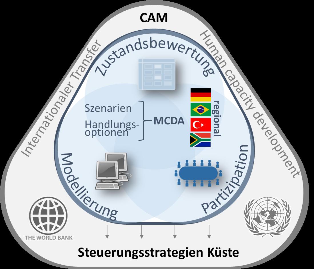 go-CAM_Schema